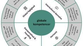 Web_Globale Kompetencer_Globale Gymnasier
